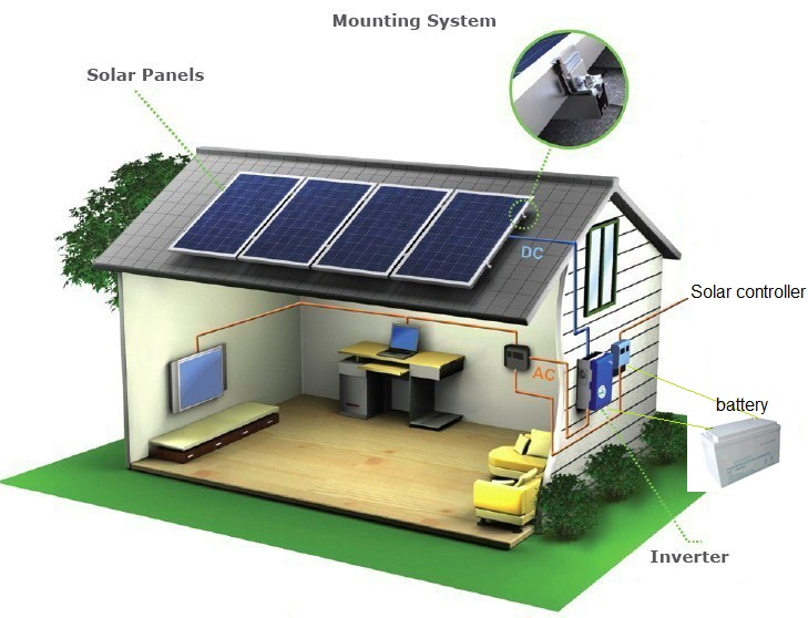 How Off Grid Solar System Works Opinion Point Opinion Point